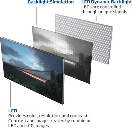 Dolby 46″ HDR LCD Display